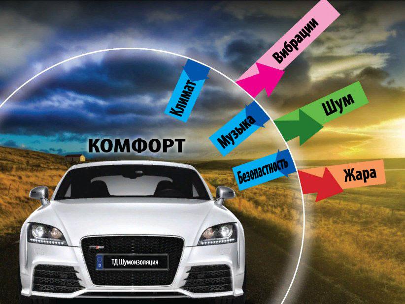 Екатеринбург фундамента гидроизоляцию купить для